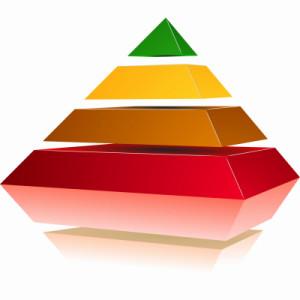 Investorvajaduste hierarhia IV osa: maksud